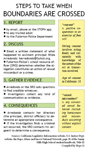 A guide to the proper steps to take if you experience sexual misconduct.